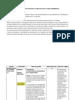 Cop-analisis intepretativo TF