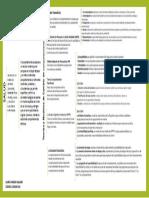 Cuadro sinoptico 9850884.pdf