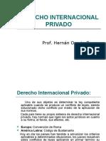 DERECHO+INTERNACIONAL+PRIVADO power.ppt