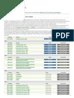 36_Construcción de Aplicaciones por Capas.pdf