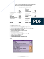 179288179-EJERCICIO-7-3-EMPRESA-EL-LIDER-S-A-xlsx.pdf
