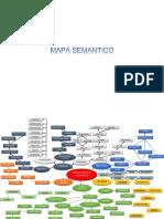 Actividad  Metodologia Mapa semantico