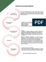 Actividad 9 esquema estrategia