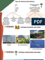 Tipos de Sistemasde Energia Solar