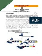 SITUACION_BAT_INF_04.doc