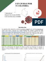 CONTAGIOS EN 29 DIAS POR COVID-19 EN COLOMBIA (2)