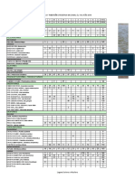 2.1.1 Censos de Aves enero a diciembre 2019.xls