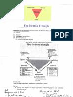 The Drama Triangle