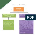 organizador gráfico metodos