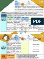 Matriz de proyección del plan de vida colectivo.docx