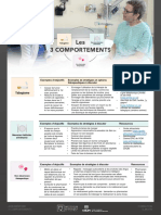 Aide Mémoire 3 Comportements EMOTIV