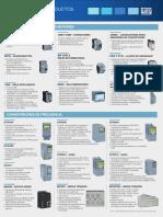 WEG-portfolio-de-productos-50049854-es.pdf