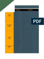 MHP3rd Armor Skill List.docx