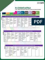 3 Step Framework for Covidsafe Australia