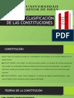 DIAPOSITIVAS CONSSTITUCIONAL.pptx