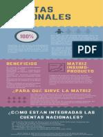 CUENTAS NACIONALES.pdf 2.pdf