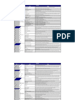 Matriz de diagnostico LAFT.xls