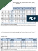 robos celulares.pdf