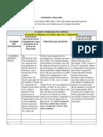 Aporte trabajo grupal_anexo 1 _etapa 3 M.docx