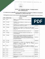 Tshwane Fines 7 May 2020