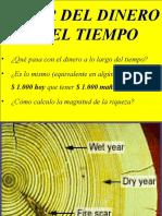 VDT - El Valor Del Dinero en El Tiempo