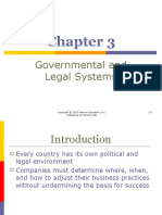 Ch 3, Governmental and Legal Systems