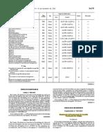 Regulamento n.º 1043-2016 - Regulamanto de Funcionamento do Conselho Coordenador dos Colégios