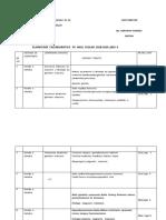 planificari dr trocan 2017