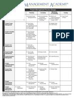 Process_Map_V6-1-0.pdf