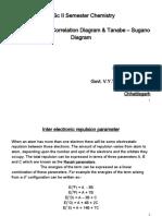 Orgel Diagram , Correlation Diagram & Tanabe – Sugano Diagram