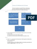 Aplicaciones de las Funciones en la Administración y Economía
