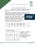 Codificación ISO de plaquitas de corte