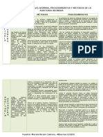 Unidad 1. Cuadro Comparativo Fundamentos de la Auditoria Aduanera y Tributaria.