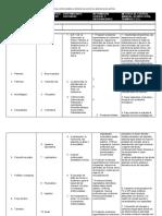 Actividad_Inventario de Micro y Macroorganismos 2