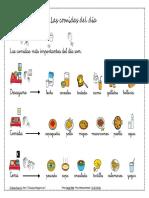 Los alimentos 01.pdf