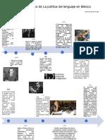 Línea del tiempo política y lenguaje en Méx