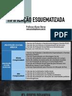 Revisão IDECAN SEMTAS Psicologia II