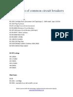 BS Numbers of Common Circuit Breakers