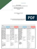 cuadro subjetividad objetividadmetodologia epistemologia .pdf