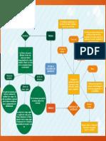 373693438-Mapa-Conceptual-ESTATICA-Y-RESISTENCIA-DE-MATERIALES.pptx