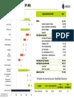 Flujo de Caja 1T20.pdf