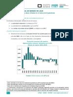 CETyD - La Situación Laboral en Marzo de 2020