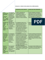 PRESTACIONES SOCIALES A CARGO DEL EMPLEADOR- MAURICIO F..docx