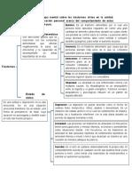 Psicologia del desarrollo II Tarea 2.docx