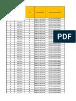 PLANTILLA BENEFICIARIOS  CONTRATO 124-2018 (1).xlsx