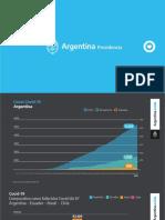 Los resultados de la cuarentena en Argentina