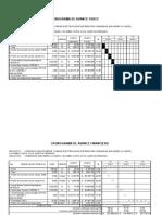Gantt, Presupuesto Colomba