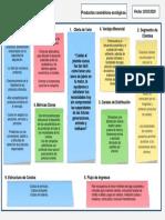 Lean Canvas Emprendimiento-convertido.pdf