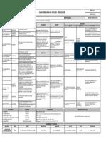 3. PA6-T-012 V 2 CARACTERIZACION DEL PROCESO PRODUCCION.xlsx