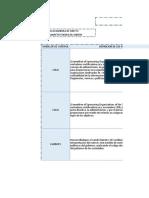 cuadro comparativo modelos del control interno lis y erik